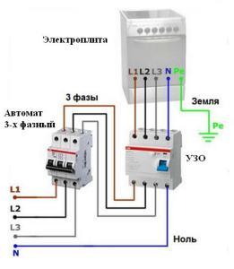 Подключение электрической варочной панели своими руками