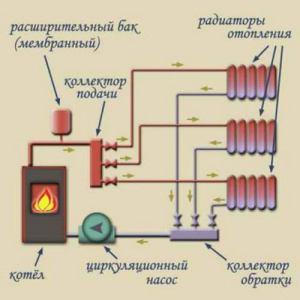 Vodjanoe_otoplenie-01-300x192 Водяное отопление своими руками