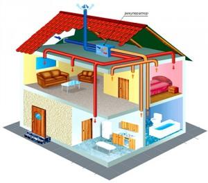 vent_5-e1458761201670 Разновидности вентиляционных систем