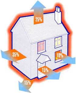 8245 Как рассчитать теплопотери в доме
