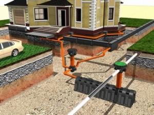 12-300x225 Канализационная система в загородных домах и ее особенности