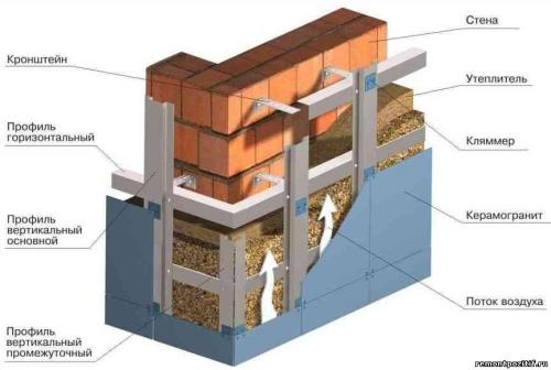 """10-panel-1 """"Сэндвич"""" система как теплоизоляция фасада"""