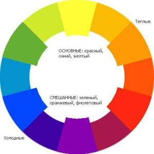 21 Составление и сочетание цветовых оттенков
