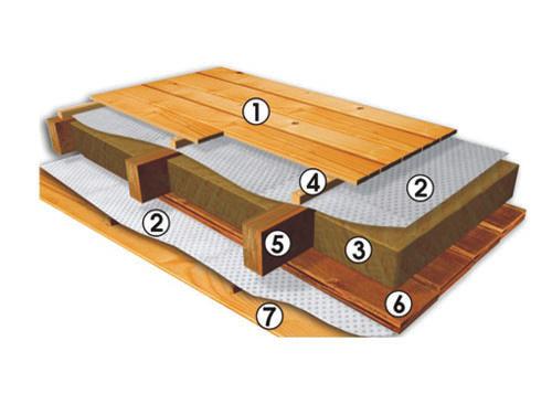 31 Утепление чердачных перекрытий в дачном доме