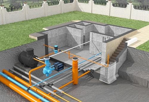 9-dom-1 Водопровод и канализация в частном доме (коттедже)