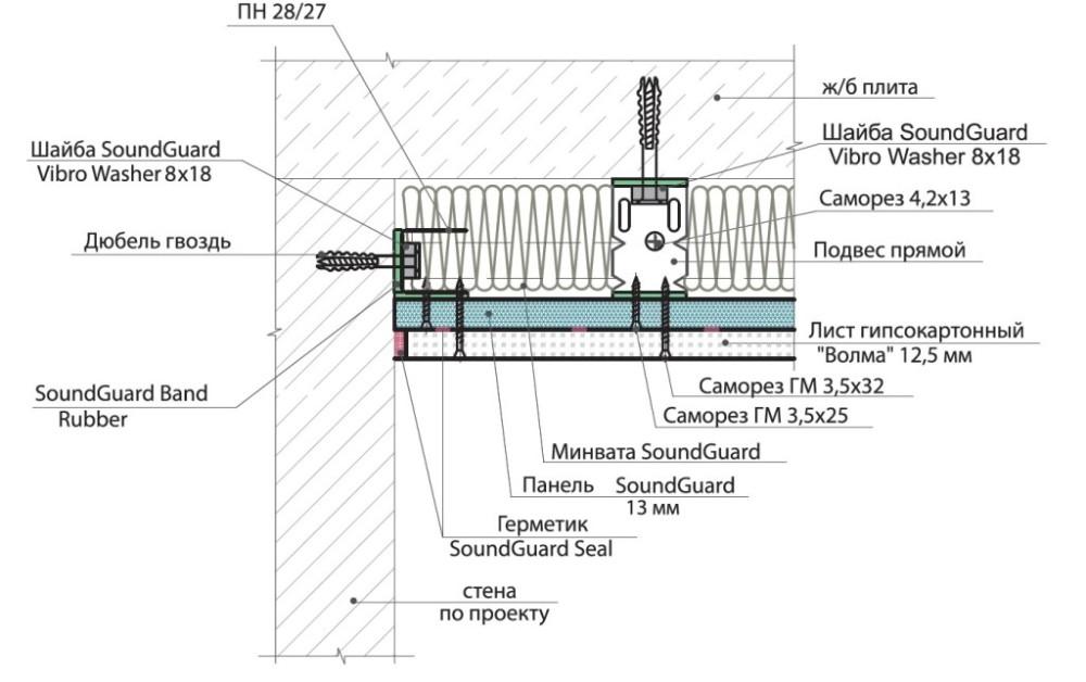 standart_1 Виды шумоизоляционного оснащения для потолков в квартирах и офисах