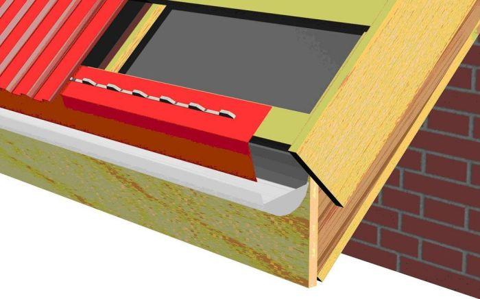 Каркас крыши: устройство и принципы изготовления