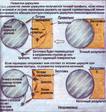 osnovnie_priyomi_razmetki Основные приёмы разметки