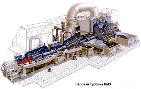 primenenie_turbinnih_masel Применение турбинных масел