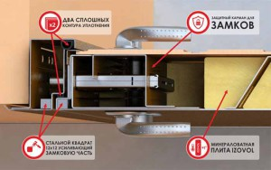 Kak_vybrat_vhodnuju_dver-02-300x210 Как и где купить металлические двери