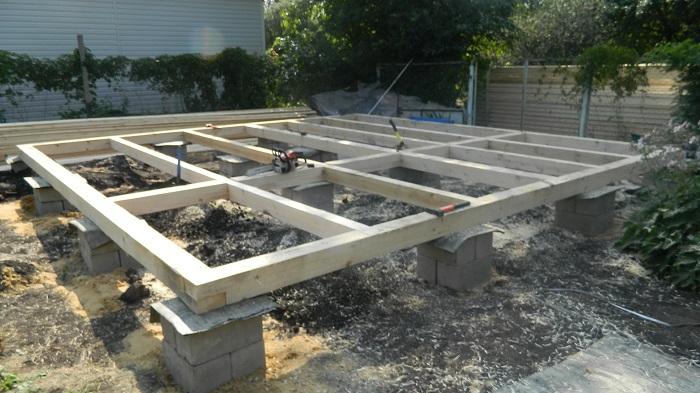 plpf-300x224 Фундамент для загородного дома