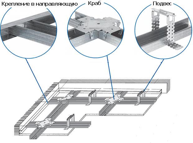 montazh-podvesnyh-potolkov-iz-gipsokartona-svoimi-rukami-300x204 Монтаж подвесных потолков своими руками
