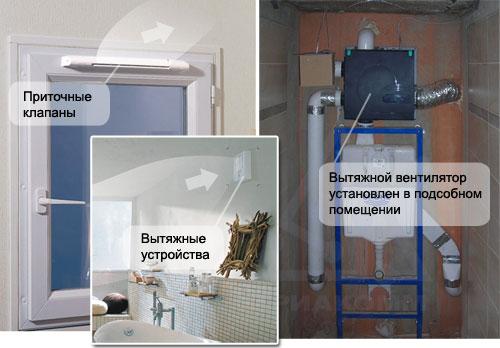 remont-kvartiri-eto-tvorcheskoe-zanyatie-300x199 Как провести ремонт