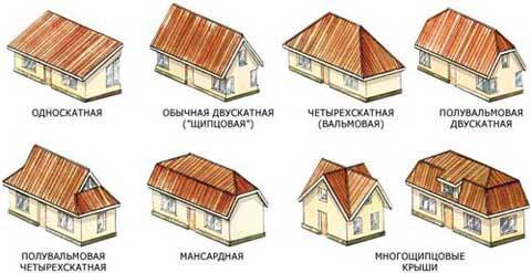 vidi-krish1 Типы крыш для мансард
