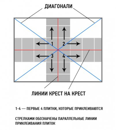 2-1 ЧЕМ КЛЕИТЬ ПОЛИСТИРОЛЬНЫЕ ПЛИТЫ К ПОТОЛКУ