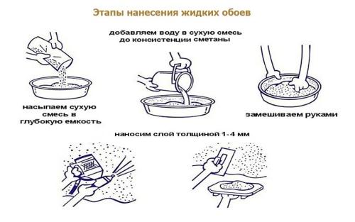 3-oboi-1-300x210 Нанесение жидких обоев