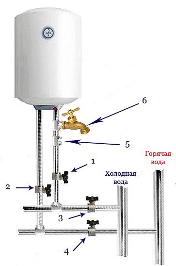 BXHZPLKm_200 Электрический водонагреватель накопительный ATT Pioner