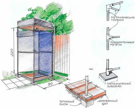 dush-na-dace-9-300x225 Как правильно сделать летний душ на даче: подготовительный работы