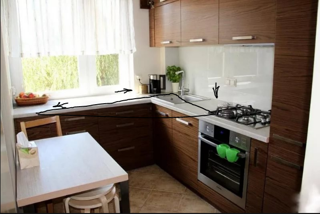 dizain-malenkoi-kuhni4 Маленькое пространство кухни: как увеличить с помощью предметов интерьера и мебели