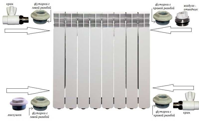 montag_novyh_radiatorov Как правильно установить биметаллические радиаторы