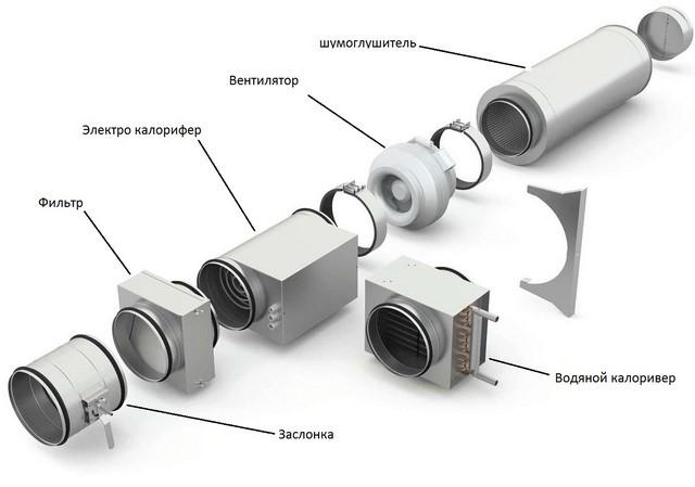 estestvennaya-ventilyatsiya-pomeshcheniy-kvartiry Проектирование вентиляции квартиры